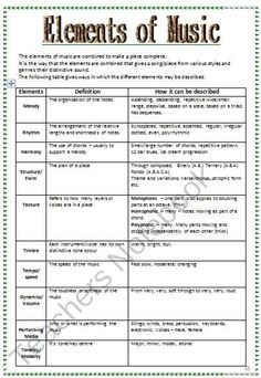 MUSIC Listening Worksheets | Music, Journals and Educational Programs
