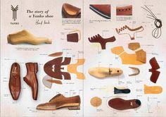 Buty YANKO już są dostępne w Polsce! Zapoznaj się z ofertą sklepu patine.pl KRÓTKO O MARCE Od 1890 roku kolejne pokolenia ręcznie wytwarzają wyjątkowe buty YANKO zgodnie z tradycyjnymi prawidłami rzemiosła. Obuwie YANKO powstaje w tradycyjnym procesie rzemieślniczym na bazie rozległej wiedzy i doświadczenia w tej dziedzinie. YANKO to jedne z najlepszych na świecie butów …