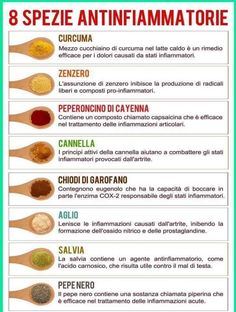Le spezie sono davvero efficaci. Un valido aiuto gustoso e naturale :) - Ornella Corona - Google+