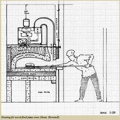 John Fisher pizza oven design