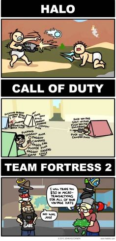 Modern FPS games in a nutshell
