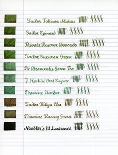 Fountain Pen Network geoduc's green ink comparisons