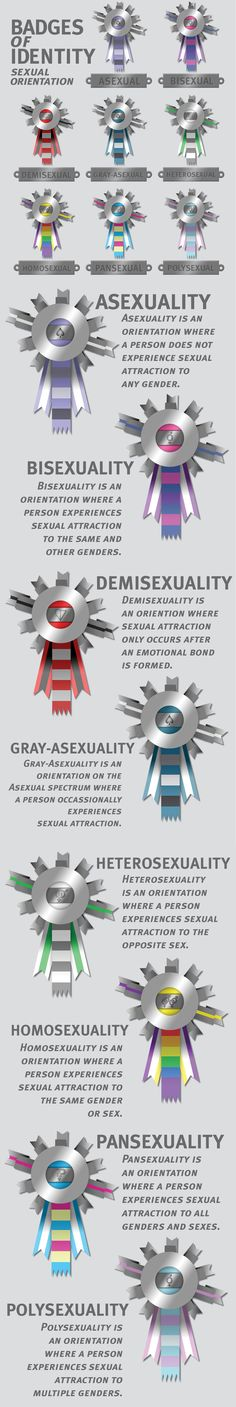 Badges of Identity: Sexual Orientation