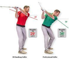 Getting into the right golf backswing position is vital to performing a great golf swing. Learn the correct golf backswing position here. Find the perfect golf push cart for your golfing game Best Golf Clubs, Best Golf Courses, Golf Backswing, Golf Apps, Golf Pride Grips, Golf Drivers, Golf Tips For Beginners, Golf Player, Perfect Golf