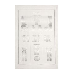 Measures Tea Towel « White's Mercantile