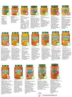 Menu, Fruit, Healthy, Pregnancy, Child, Babies, Tips, Diet, Menu Board Design