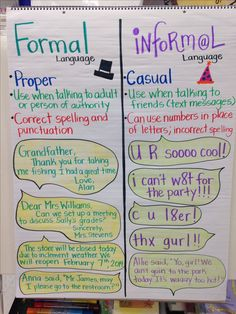 Formal and Informal Language Anchor Chart for 2nd Grade. Common Core Standard L.2.3a