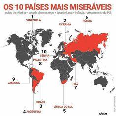 O Brasil é hoje o 3° país mais miserável do mundo. Os dados são do Instituto Cato. A definição internacional de Índice de Miséria é a  apresentada no título do gráfico. A ideia é que quanto maiores o desemprego, os juros e a inflação e quanto menor o crescimento do PIB, pior (mais miserável) está a vida em um país. Não confundir com miséria com extrema pobreza.