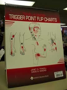 TRIGGER POINT PAIN PATTERNS « Free Patterns