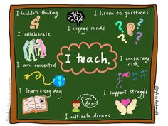 Luxury Teaching Tools Infographics Classroom Ideas