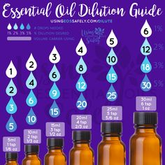 Diluting Essential Oils Safely – safe dilution guidelines for all ages | Using Essential Oils Safely Essential Oil Safety, List Of Essential Oils, Essential Oil Perfume, Essential Oil Uses, Young Living Essential Oils, Essential Oil Diffuser, Yl Oils, Aromatherapy Oils, Aromatherapy Recipes