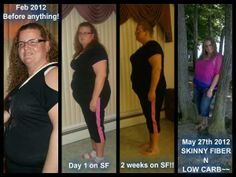 I can't tell you exactly when I started skinny fiber, I never measured either, what I can tell you is this. I have lost 30 pounds, I have lost inches