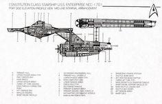 Uss Enterprise Deck Plans Star Trek Mouse Pad Mousepad Mouse mat