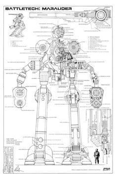Mecha Suit, The Marauders, Robots, Concept Art, Action Figures, Battle, Sci Fi, 3d, Suits