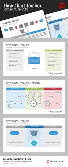 17 Best Flow Charts Powerpoint Images On Pinterest Business