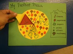 Fraction Pizza! Totally used pizza as a motivation in my fourth grade class. This worked like a charm! They got fractions in a week!