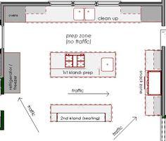 Kitchen Floor Plans With An Island Kitchen Floor Plan Design
