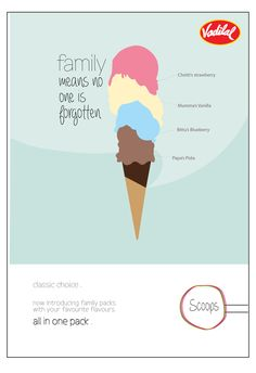Scoops Ice cream Campaign by Vadilal on Behance
