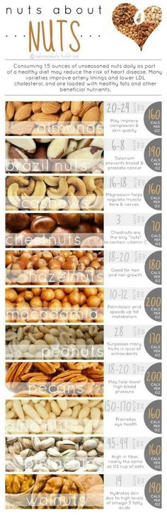 Nuts about NUTS? Here's some facts on #nuts
