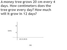 Created by Aaron D. Line Graphs, Money Trees, Growing Tree