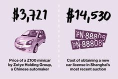 ARTICLE. In China, the License Plates Can Cost More Than the Car. By Tian Ying and Alexandra Ho.
