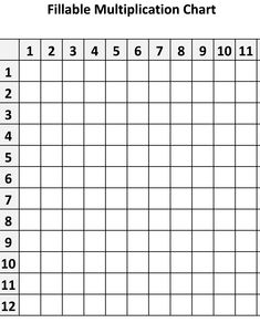 Printable blank multiplication chart to help learn times tables up to Free Printable Multiplication Worksheets, Multiplication Games, Times Tables Games, Times Table Chart, Math Drills, Basic Math, Study Skills, Cool Tools, Preschool Activities