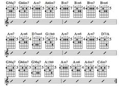 Further reharmonization of the twelve bar blues format using jazz chord substitution. In-depth theory, professional transcriptions, videos. Guitar Chords And Scales, Jazz Guitar Chords, Jazz Guitar Lessons, Music Theory Guitar, Guitar Chord Chart, Guitar Lessons For Beginners, Guitar Sheet Music, Guitar Solo, Guitar Tips