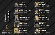 Franco Baresi, Bobby Moore, Ballon D'or, Bobby Charlton, Real Madrid Basketball, Roberto Baggio, Ronald Koeman, France Football, Upcoming Matches