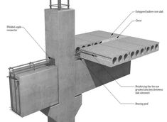 PRECAST CONCRETE SECTIONS connected by embedded weld plates