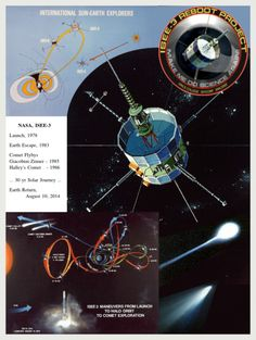 A graphic illustrating the ISEE-3 spacecraft's history. Courtesy Tim Reyes.