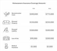 Heres What Industry Insiders Say About Home Insurance Policy