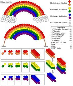 Learn to make the rainbow of balloons or bladders for Unicorn party My Little Pony Party, Fiesta Little Pony, My Little Pony Birthday, Rainbow Birthday Party, Unicorn Birthday Parties, Birthday Balloons, Rainbow Parties, Ballon Decorations, Birthday Decorations