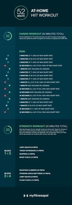 Can't always make it to Orange Theory. Here's an at home OTF type workou… Can't always make it to Orange Theory. Here's an at home OTF type workout. EPOC, HIIT, Base, Push, All out Fitness Workouts, Treadmill Workouts, Fun Workouts, Fitness Tips, At Home Workouts, Health Fitness, Workout Ideas, Tabata, Summer Workouts