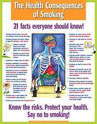 The Health Consequences of Smoking (Display Poster)