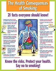 Smoking cessation posters