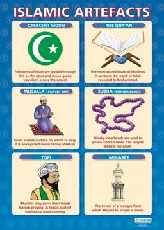 Islamic Artefacts Poster