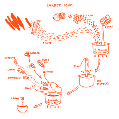Carrot soup recipe illustrated by Katie Shelly