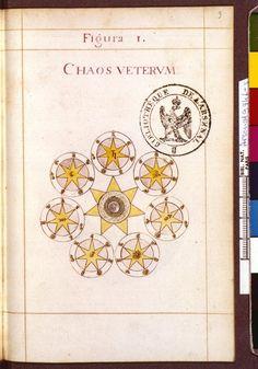 Figura V. - Chaos veterum - Sapientia veterum philosophorum, sive doctrina eorumdem de summa et universali medicina 40 hierogliphis explicata