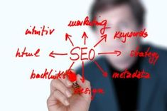 Centex Technologies is a leading SEO Company in Dallas, providing Search Engine Optimization, Internet Marketing, Website Development. Call for customized Member Management System. Marketing Website, Seo Marketing, Internet Marketing, Online Marketing, Content Marketing, Media Marketing, Influencer Marketing, Marketing Materials, Best Practice