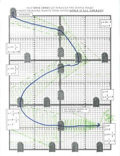 Love this!!!! Systems of inequalities - maze puzzle