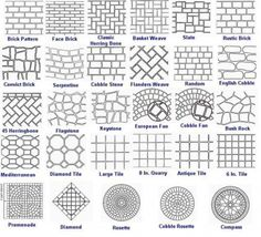 Natural Tile Patterns Algebra