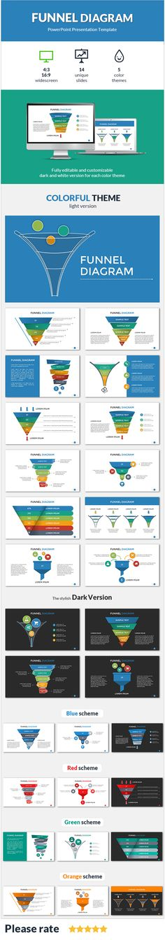 Funnel Diagram Presentation Template (PowerPoint Templates)