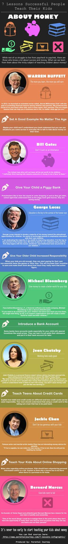 How Successful People Teach Their Kids About Money #Infographic #SuccessStories…