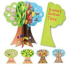 Lavoretti per bambini per far comprendere le caratteristiche delle quattro stagioni