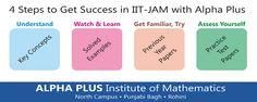 Alphaplusdelhi is the best IIT JAM coaching center in Delhi.