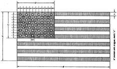 proportion reference for sewing an American flag