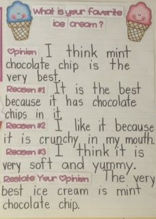 Favorite Ice Cream Persuasive Writing