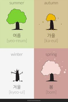 The words for the four seasons in Korean are: Summer: 여름 (yeo-reum), Autumn / Fall: 가을 (ka-eul), Winter 겨울 (kyeo-ul), and finally Spring: 봄 (bom). Korean Words Learning, Korean Language Learning, Spanish Language, Italian Language, South Korean Language, German Language, French Language, How To Speak Korean, Learn Korean