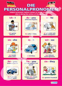Personalpronomen (Deutsch - Englisch)
