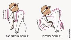 [article] transformer un porte bébé en porte bébé physio
